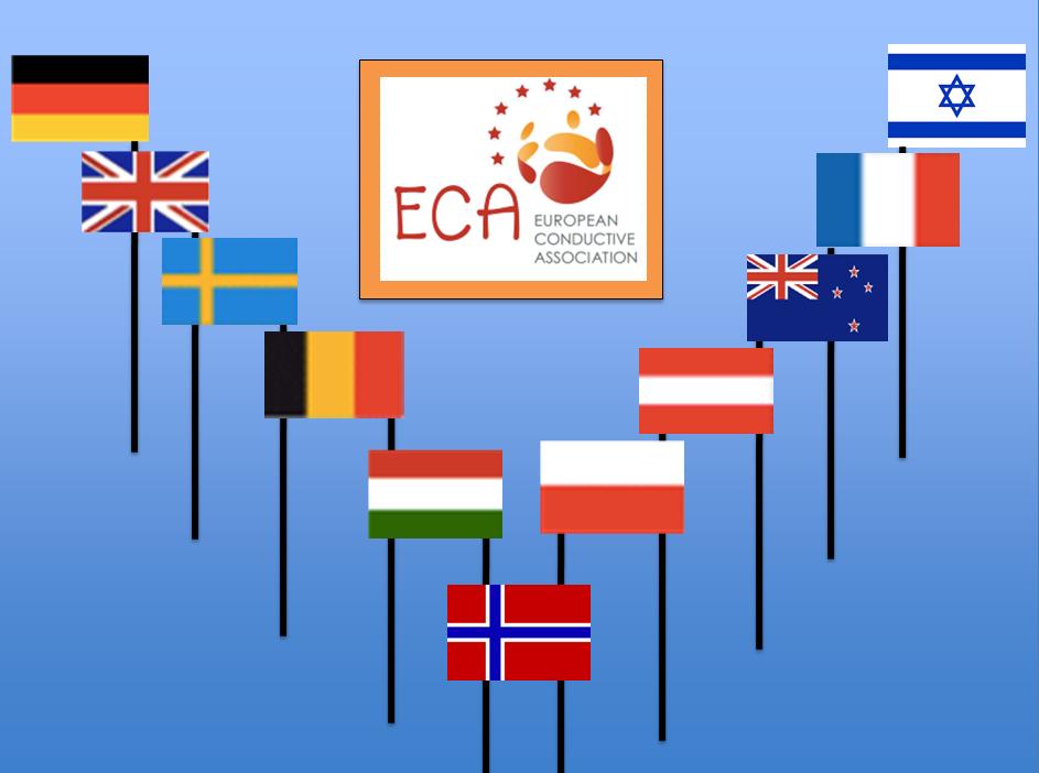 Flags of Members of ECA. Germany, UK, Sweden, France, Israel, Norway, Austria, Australia, Hungary, Belgium.